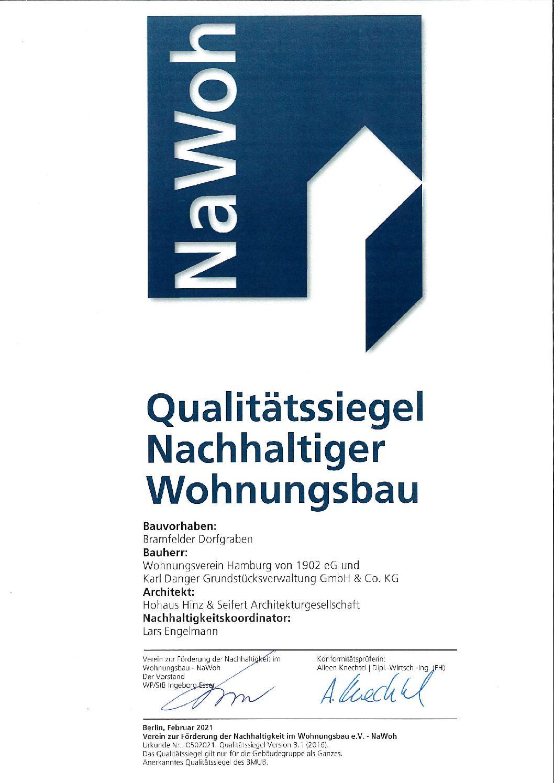 Wohnungsverein mit Zertifikat für Nachhaltigkeit ausgezeichnet